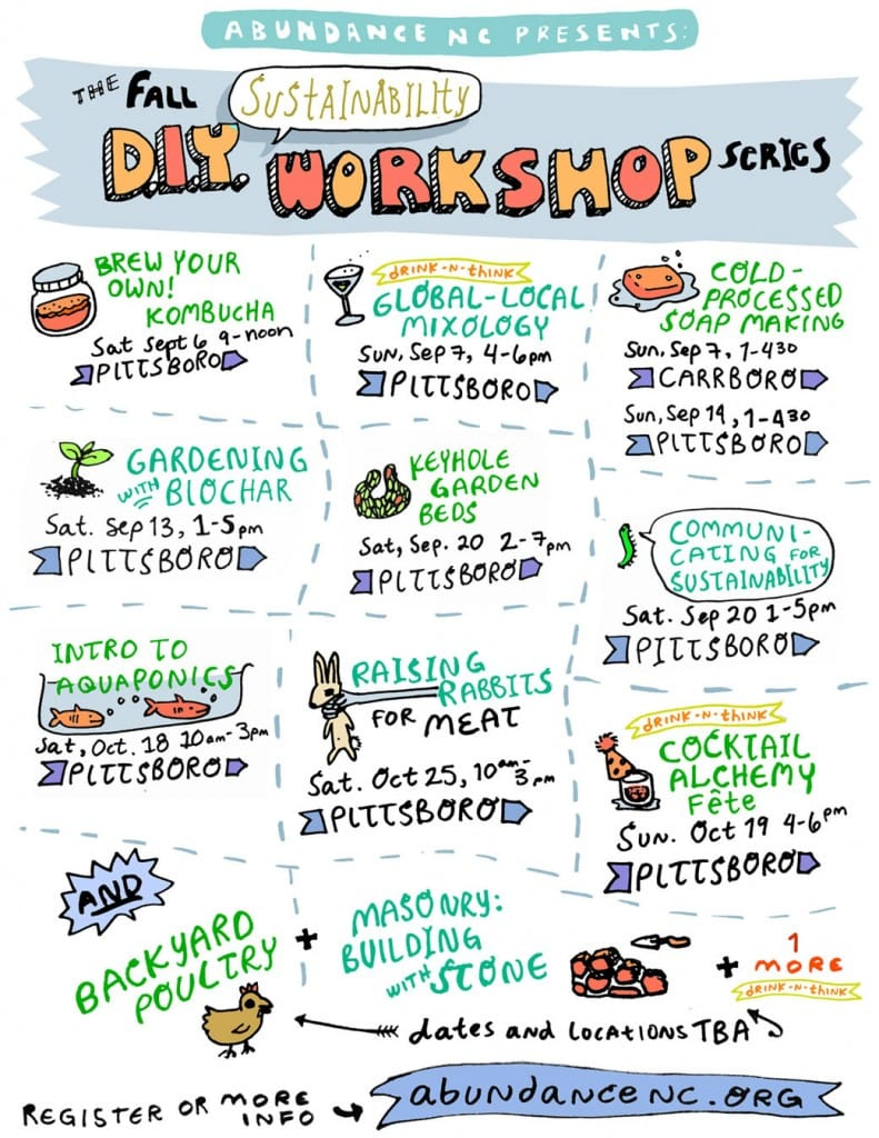 Fall DIY Workshops set to make you more self-sufficient